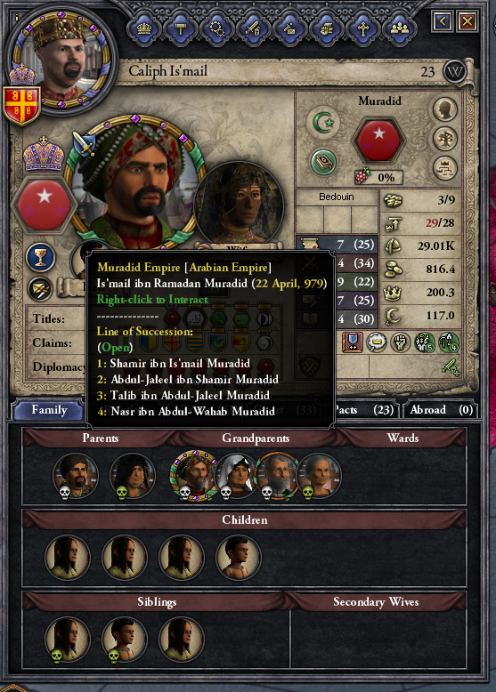 ... I could wipe the Muradids out completely. There are only four male  dynasts left. I'll give it a shot, on the theory that if they fall the  empire ...